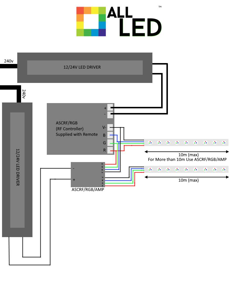 Rgb Controller Wiring Diagram And Schematics Led Driver For Lengths Over 10m Use The All Ascrf Inline With Additional