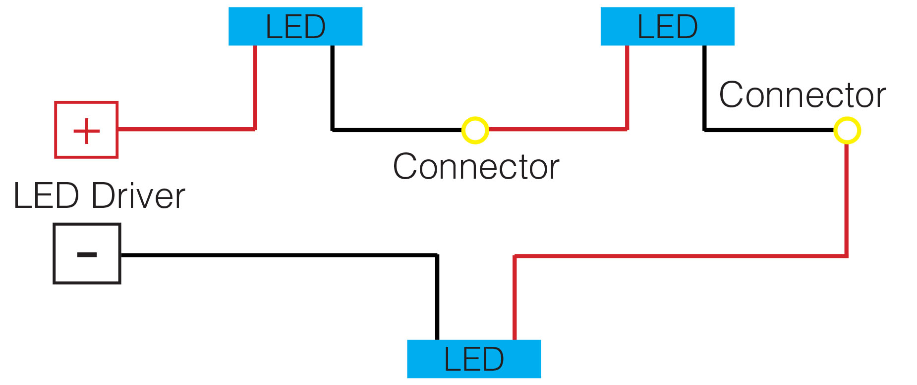 All Led Led Driver Constant Current 1 1